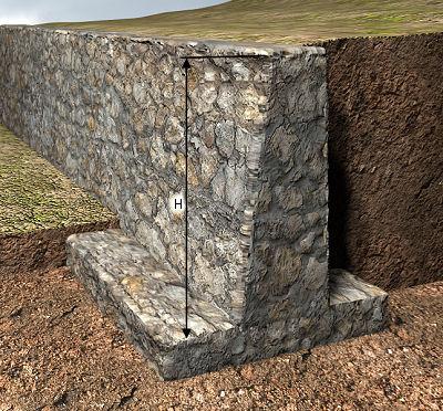 precio en per de m de muro de contenci n de concreto